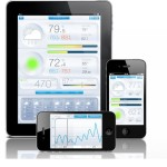 weather-monitoring-forecast-on-tablet-iphone-ipad-android