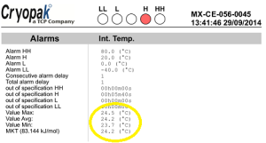 mean-kinetic-temperature-report