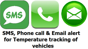 vehicle-temperature-tracking-sms-phone-email-alert