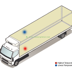 data-logger-locations-inside-reefer-truck